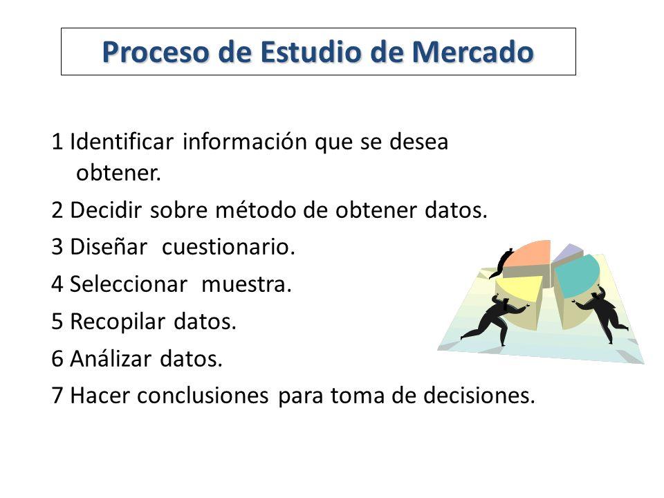 1 Identificar información que se desea obtener. 2 Decidir sobre método de obtener datos.