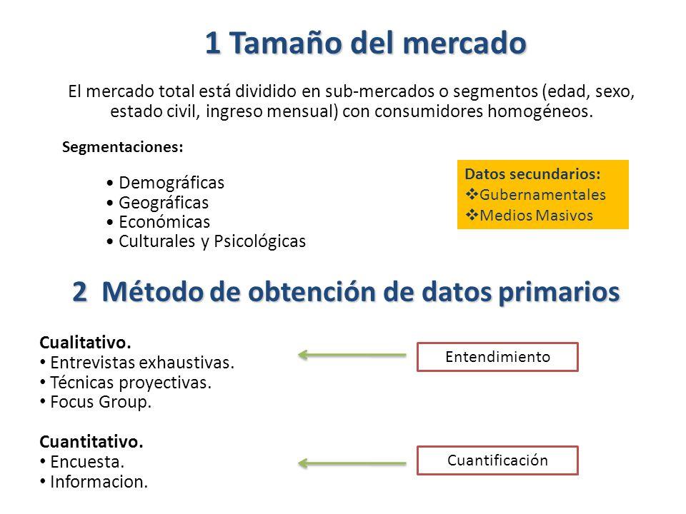 El mercado total está dividido en sub-mercados o segmentos (edad, sexo, estado civil, ingreso mensual) con consumidores homogéneos.