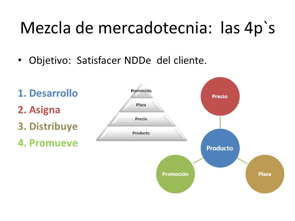 Mezcla de mercadotecnia: las 4p`s Objetivo: Satisfacer NDDe del cliente.