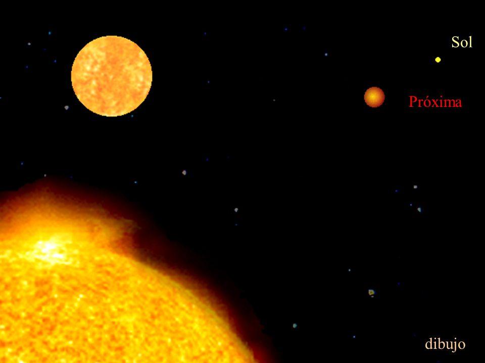 Próxima Centauri (la más cercana) Enana roja Rigil Kent 2 meses luz las dos estrellas amarillas son del tamaño del Sol. Centauri es un sistema triple: