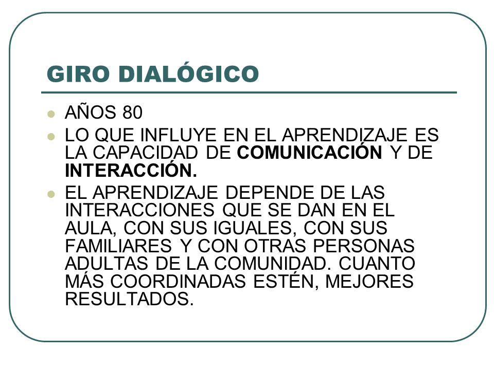 GIRO DIALÓGICO AÑOS 80 LO QUE INFLUYE EN EL APRENDIZAJE ES LA CAPACIDAD DE COMUNICACIÓN Y DE INTERACCIÓN. EL APRENDIZAJE DEPENDE DE LAS INTERACCIONES