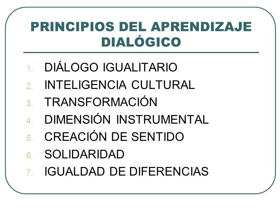 PRINCIPIOS DEL APRENDIZAJE DIALÓGICO 1. DIÁLOGO IGUALITARIO 2. INTELIGENCIA CULTURAL 3. TRANSFORMACIÓN 4. DIMENSIÓN INSTRUMENTAL 5. CREACIÓN DE SENTID