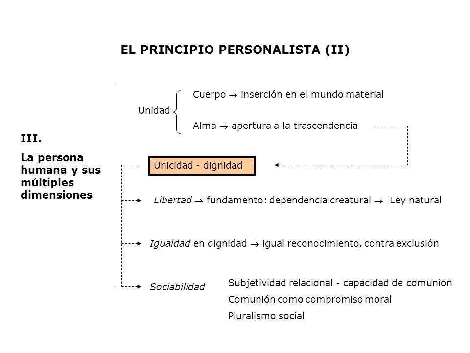 EL PRINCIPIO PERSONALISTA (II) III. La persona humana y sus múltiples dimensiones Unidad Cuerpo inserción en el mundo material Alma apertura a la tras