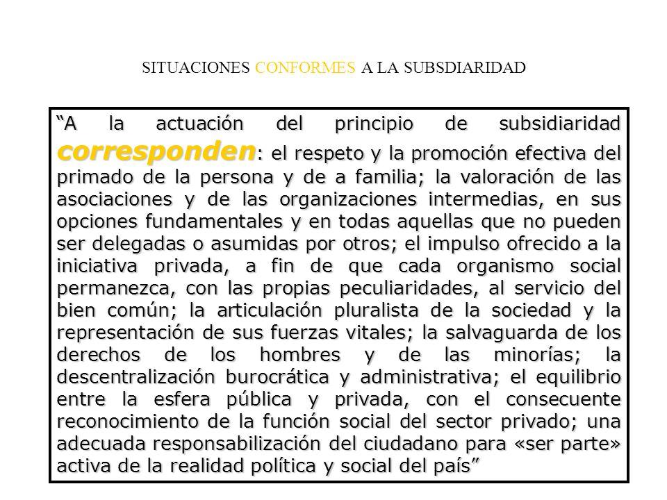 SITUACIONES CONFORMES A LA SUBSDIARIDAD A la actuación del principio de subsidiaridad corresponden : el respeto y la promoción efectiva del primado de