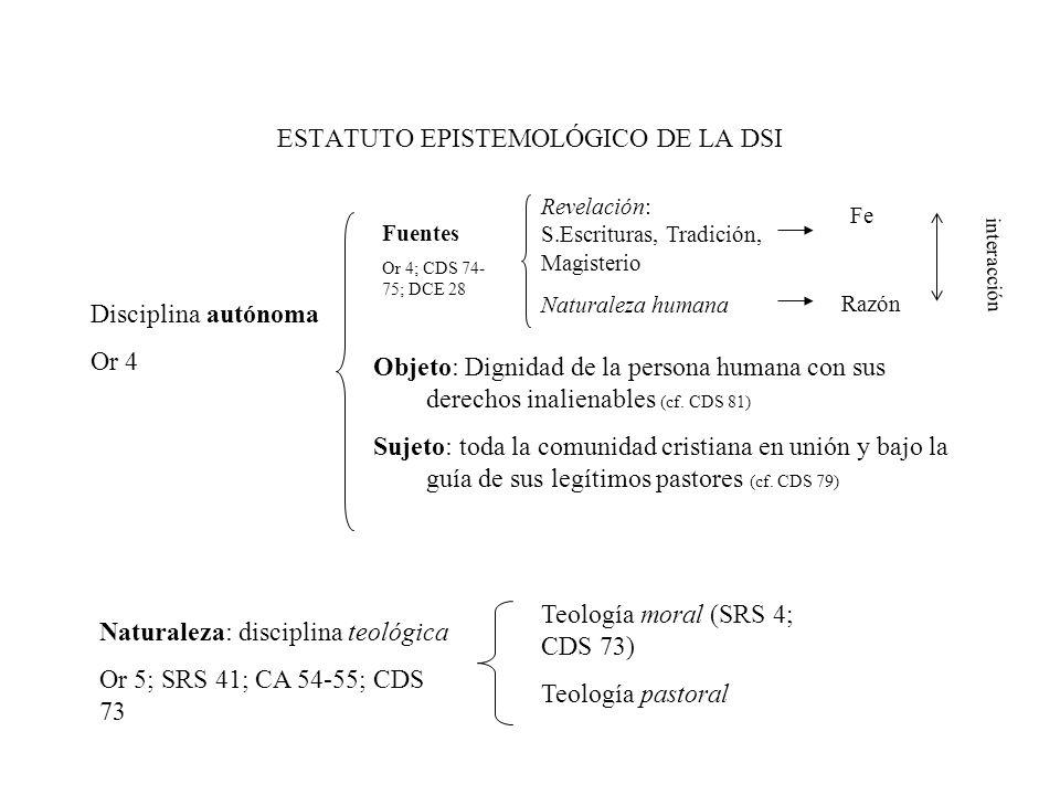 ESTATUTO EPISTEMOLÓGICO DE LA DSI Naturaleza: disciplina teológica Or 5; SRS 41; CA 54-55; CDS 73 Teología moral (SRS 4; CDS 73) Teología pastoral Dis