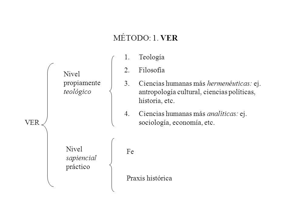 MÉTODO: 1. VER VER Nivel propiamente teológico Nivel sapiencial práctico 1.Teología 2.Filosofía 3.Ciencias humanas más hermenéuticas: ej. antropología