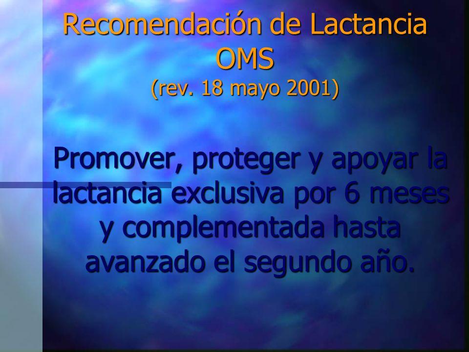 Resultados de la revisión sistemática de Kramer para OMS (2001) 1.Niños en lactancia exclusiva tienen menos enfermedades infecciosas 2.