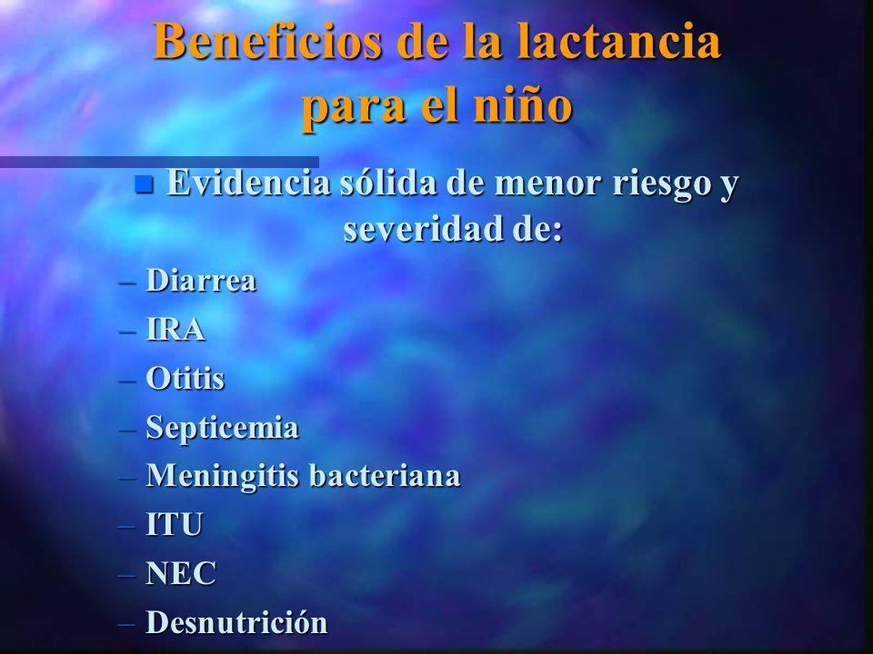 Beneficios de la lactancia para el niño n Evidencia sólida de menor riesgo y severidad de: –Diarrea –IRA –Otitis –Septicemia –Meningitis bacteriana –ITU –NEC –Desnutrición