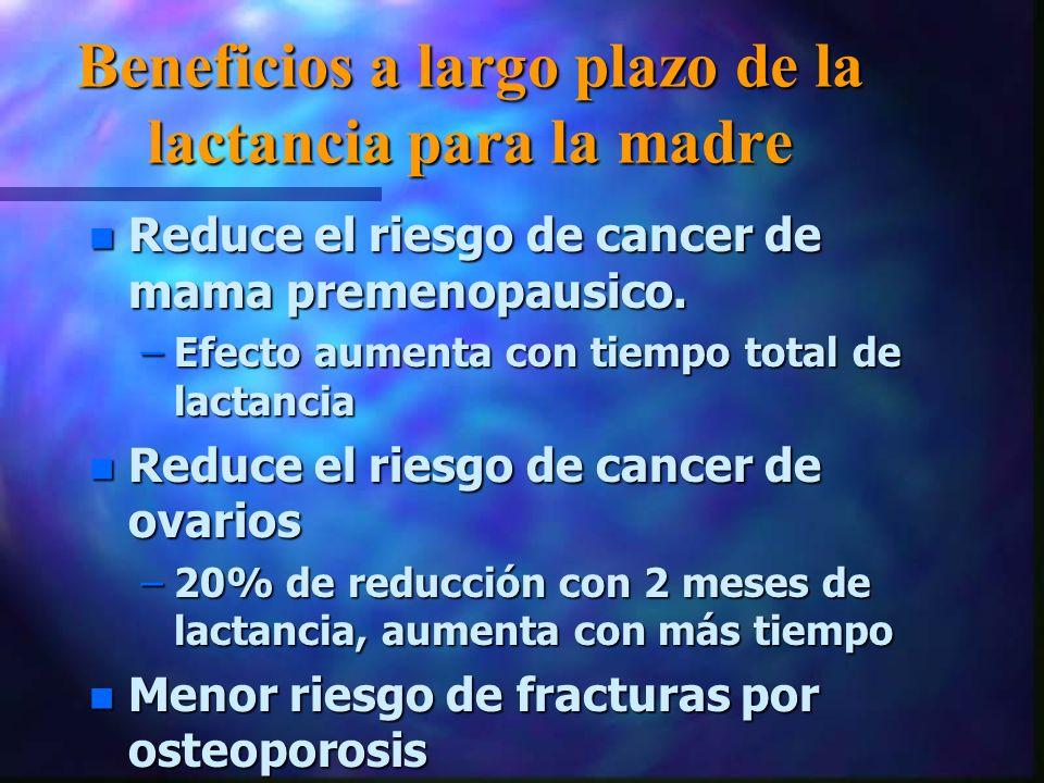 Beneficios a largo plazo de la lactancia para la madre n Reduce el riesgo de cancer de mama premenopausico.