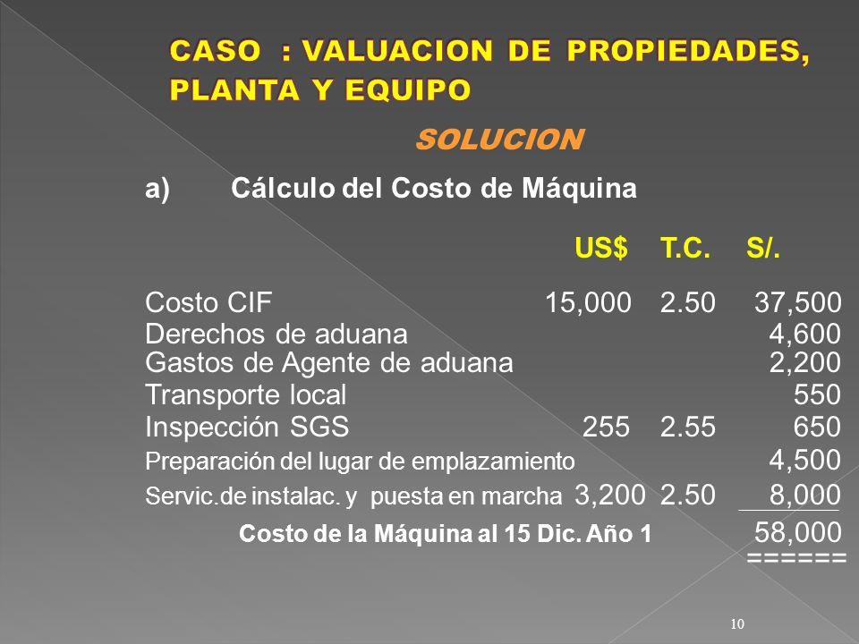 10 SOLUCION a)Cálculo del Costo de Máquina US$T.C.S/. Costo CIF 15,0002.50 37,500 Derechos de aduana 4,600 Gastos de Agente de aduana 2,200 Transporte