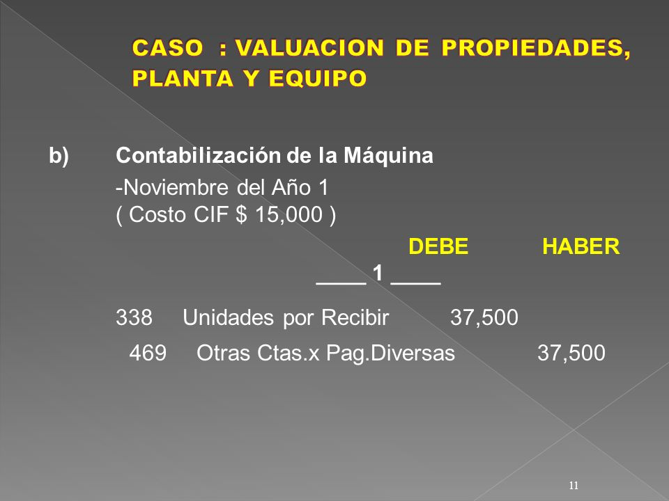 11 b)Contabilización de la Máquina -Noviembre del Año 1 ( Costo CIF $ 15,000 ) DEBE HABER ____ 1 ____ 338Unidades por Recibir 37,500 469Otras Ctas.x P