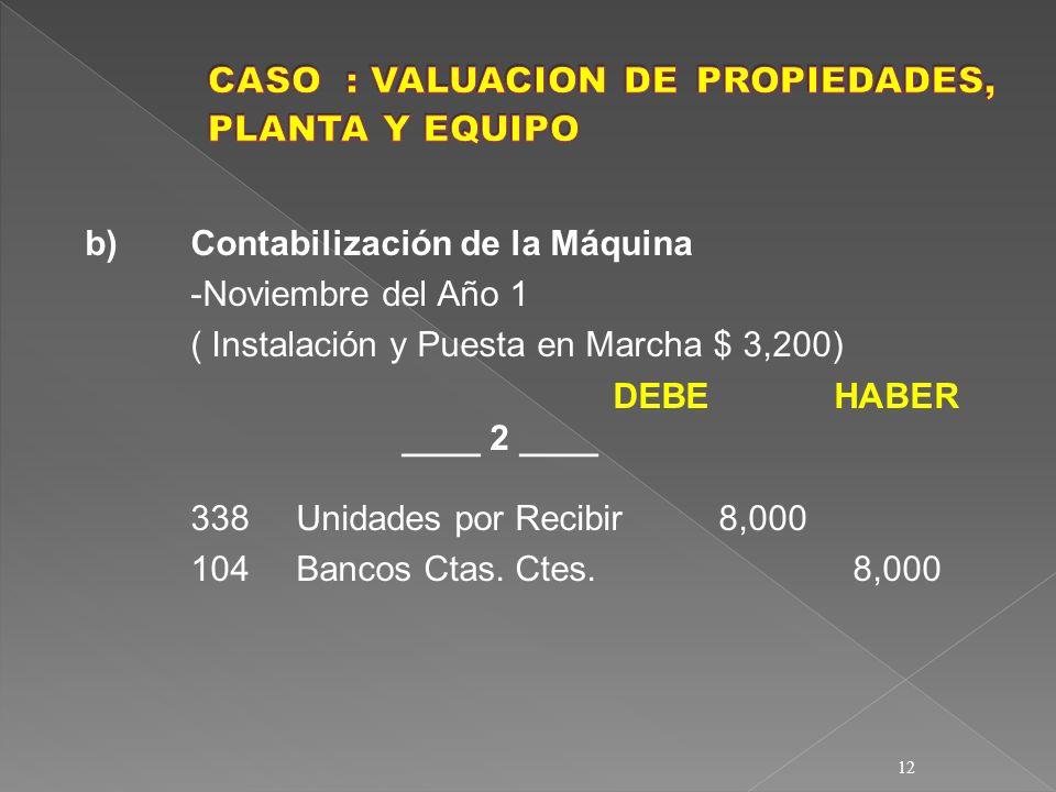 12 b)Contabilización de la Máquina -Noviembre del Año 1 ( Instalación y Puesta en Marcha $ 3,200) DEBE HABER ____ 2 ____ 338Unidades por Recibir 8,000