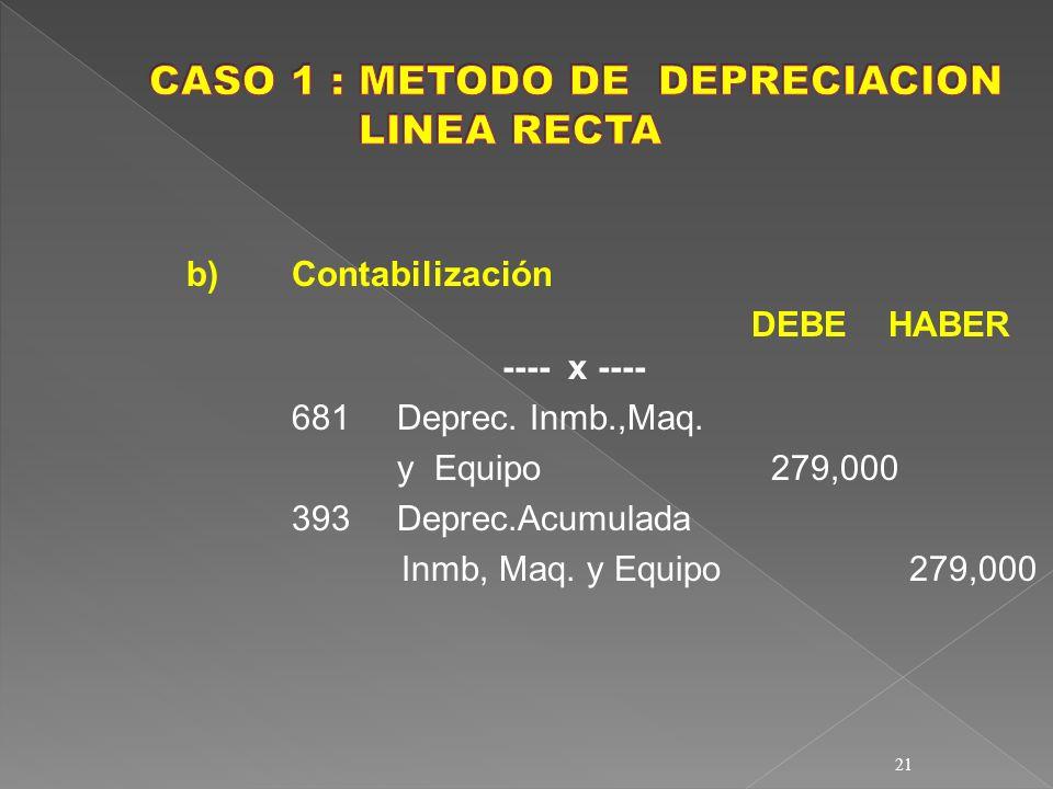 21 b)Contabilización DEBE HABER ---- x ---- 681 Deprec. Inmb.,Maq. y Equipo 279,000 393Deprec.Acumulada Inmb, Maq. y Equipo 279,000