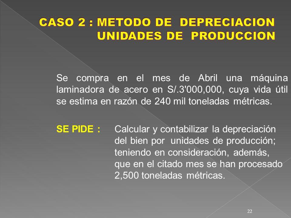 22 Se compra en el mes de Abril una máquina laminadora de acero en S/.3'000,000, cuya vida útil se estima en razón de 240 mil toneladas métricas. SE P