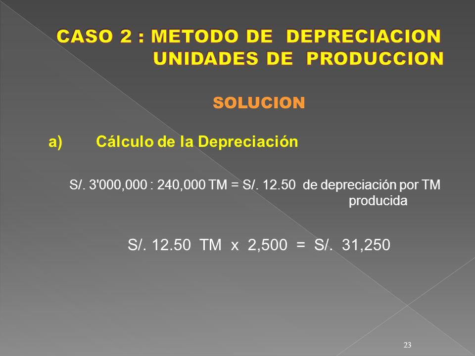 23 SOLUCION a)Cálculo de la Depreciación S/. 3'000,000 : 240,000 TM = S/. 12.50 de depreciación por TM producida S/. 12.50 TM x 2,500 = S/. 31,250