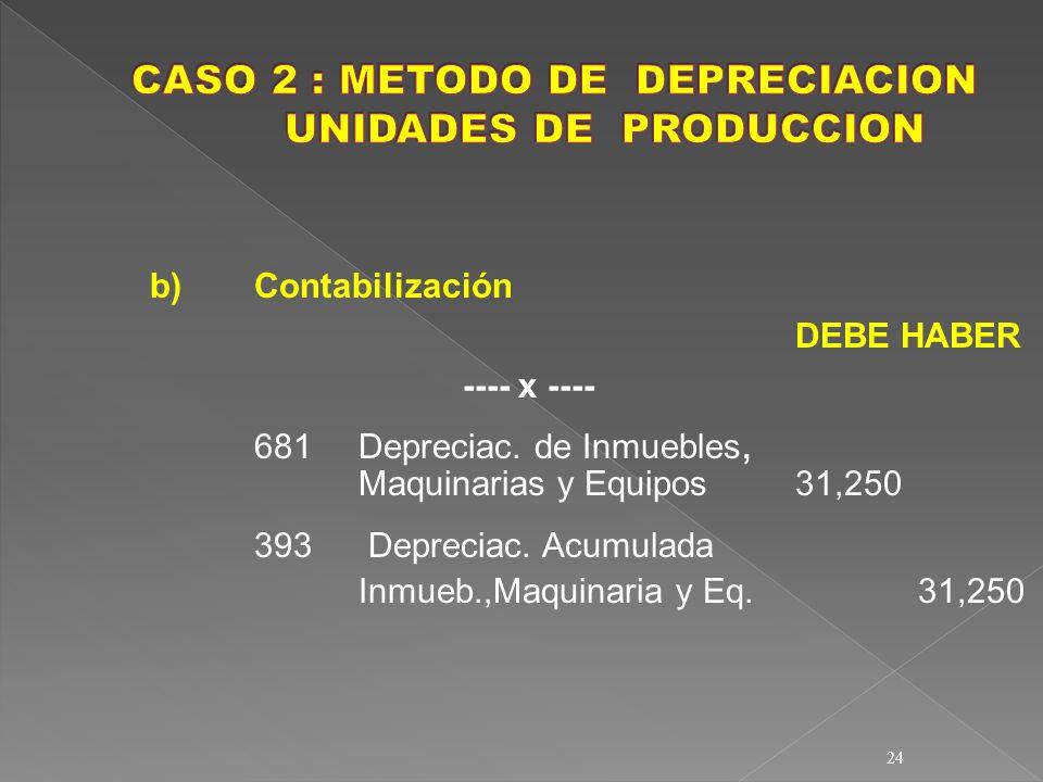 24 b)Contabilización DEBE HABER ---- x ---- 681Depreciac. de Inmuebles, Maquinarias y Equipos 31,250 393 Depreciac. Acumulada Inmueb.,Maquinaria y Eq.