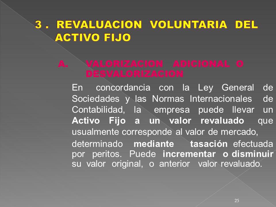25 A. VALORIZACION ADICIONAL O DESVALORIZACION En concordancia con la Ley General de Sociedades y las Normas Internacionales de Contabilidad, la empre