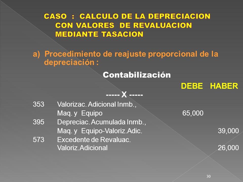 30 a) Procedimiento de reajuste proporcional de la depreciación : Contabilización DEBE HABER ----- X ----- 353Valorizac. Adicional Inmb., Maq. y Equip