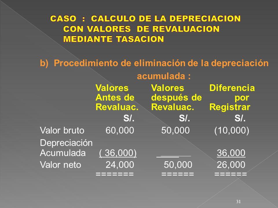 31 b) Procedimiento de eliminación de la depreciación acumulada : ValoresValores Diferencia Antes dedespués depor Revaluac.Revaluac. Registrar S/. S/.