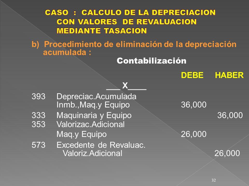 32 b) Procedimiento de eliminación de la depreciación acumulada : Contabilización DEBE HABER ___ X____ 393Depreciac.Acumulada Inmb.,Maq.y Equipo36,000