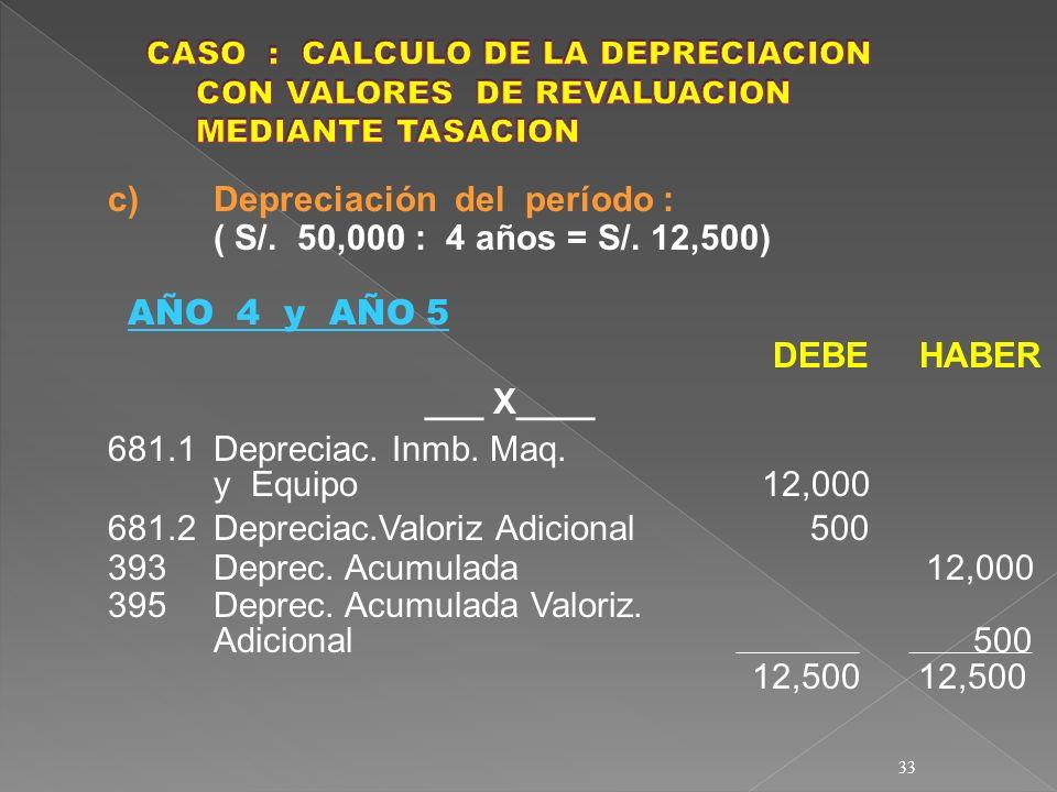 33 c) Depreciación del período : ( S/. 50,000 : 4 años = S/. 12,500) AÑO 4 y AÑO 5 DEBE HABER ___ X____ 681.1Depreciac. Inmb. Maq. y Equipo 12,000 681