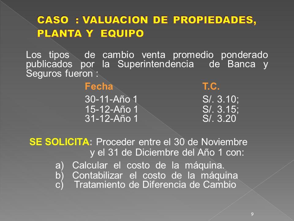 9 Los tipos de cambio venta promedio ponderado publicados por la Superintendencia de Banca y Seguros fueron : Fecha T.C. 30-11-Año 1 S/. 3.10; 15-12-A