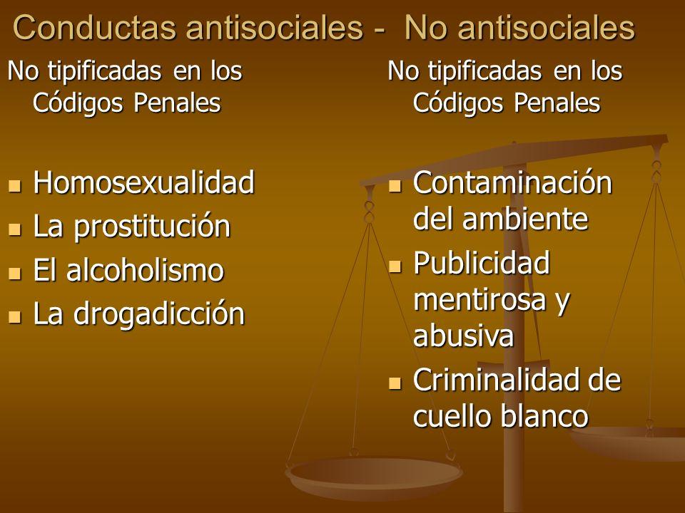 Conductas antisociales - No antisociales No tipificadas en los Códigos Penales Homosexualidad Homosexualidad La prostitución La prostitución El alcoho