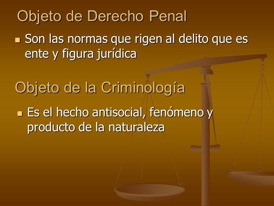 Objeto de Derecho Penal Son las normas que rigen al delito que es ente y figura jurídica Son las normas que rigen al delito que es ente y figura juríd