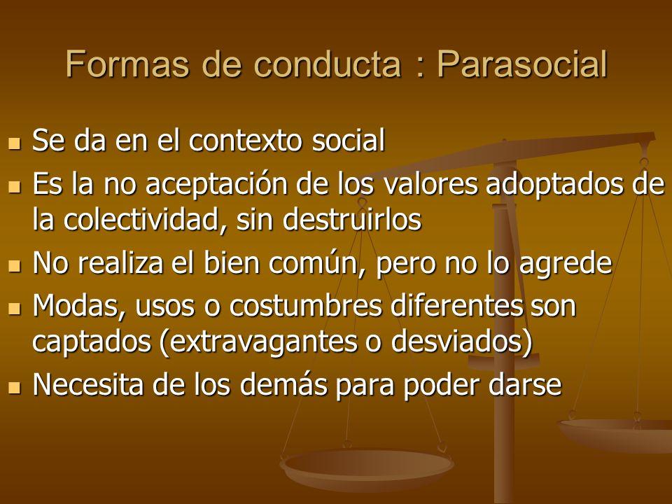 Formas de conducta : Parasocial Se da en el contexto social Se da en el contexto social Es la no aceptación de los valores adoptados de la colectivida