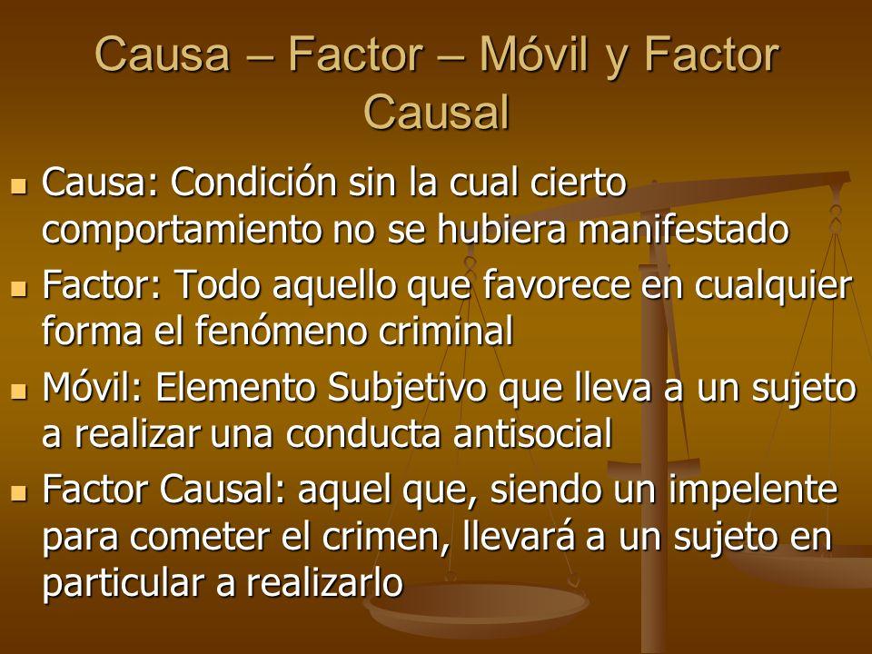 Causa – Factor – Móvil y Factor Causal Causa: Condición sin la cual cierto comportamiento no se hubiera manifestado Causa: Condición sin la cual ciert