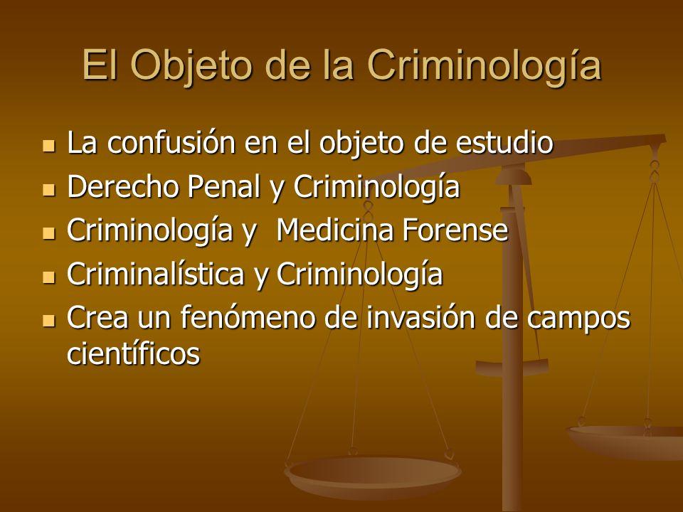El Objeto de la Criminología La confusión en el objeto de estudio La confusión en el objeto de estudio Derecho Penal y Criminología Derecho Penal y Cr