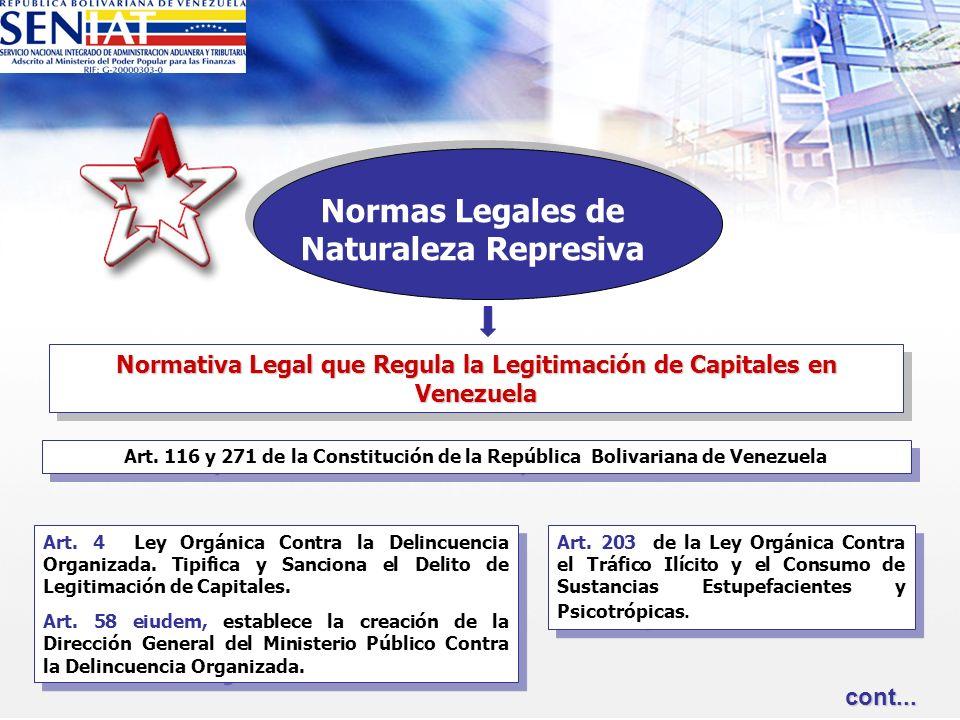 Normativa Legal que Regula la Legitimación de Capitales en Venezuela Art. 116 y 271 de la Constitución de la República Bolivariana de Venezuela Art. 4