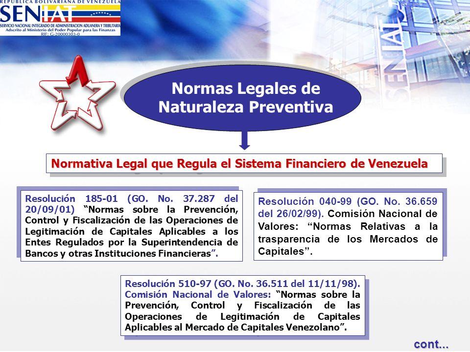 Normas Legales de Naturaleza Preventiva Normativa Legal que Regula el Sistema Financiero de Venezuela Resolución 185-01 (GO. No. 37.287 del 20/09/01)