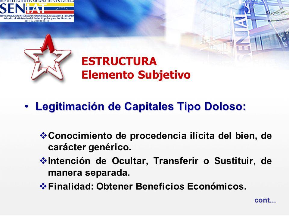 ESTRUCTURA Elemento Subjetivo Legitimación de Capitales Tipo Doloso:Legitimación de Capitales Tipo Doloso: Conocimiento de procedencia ilícita del bie