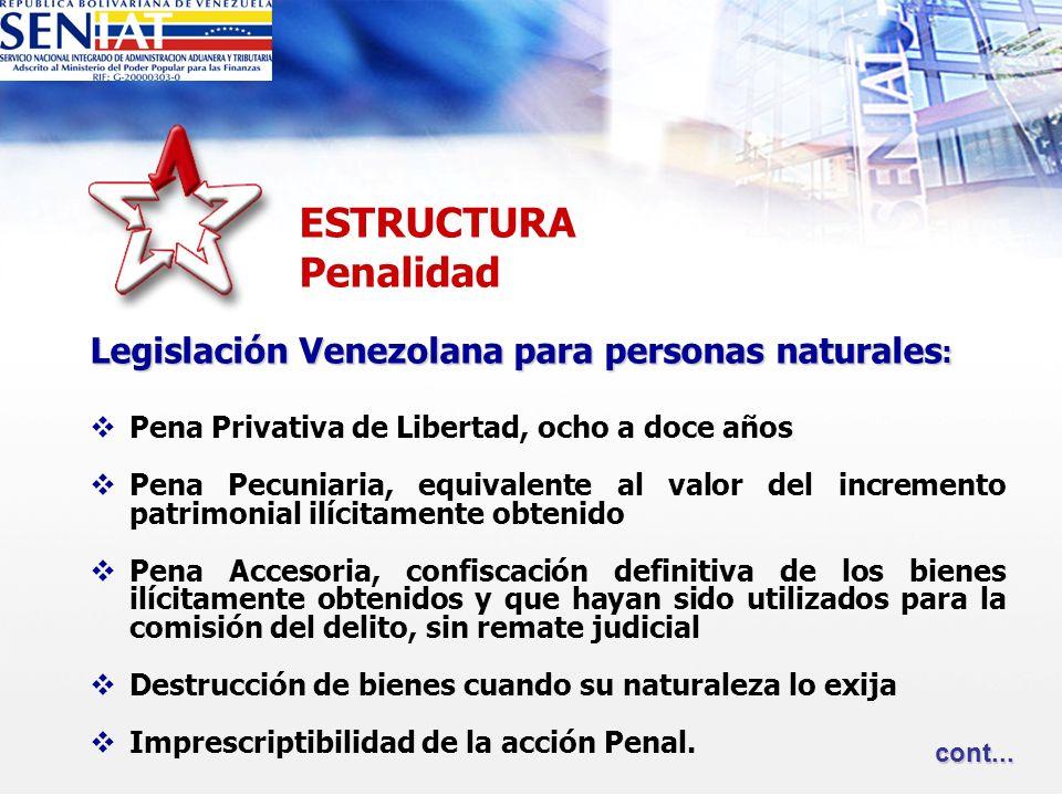 ESTRUCTURA Penalidad Legislación Venezolana para personas naturales : Pena Privativa de Libertad, ocho a doce años Pena Pecuniaria, equivalente al val