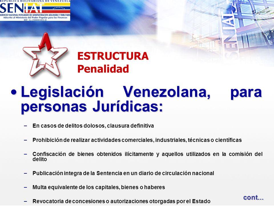 ESTRUCTURA Penalidad Legislación Venezolana, para personas Jurídicas: Legislación Venezolana, para personas Jurídicas: – En casos de delitos dolosos,
