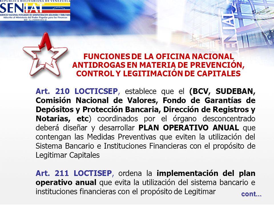 Art. 210 LOCTICSEP, establece que el (BCV, SUDEBAN, Comisión Nacional de Valores, Fondo de Garantías de Depósitos y Protección Bancaria, Dirección de