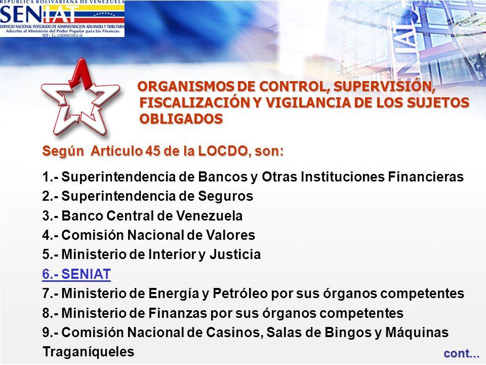 ORGANISMOS DE CONTROL, SUPERVISIÓN, FISCALIZACIÓN Y VIGILANCIA DE LOS SUJETOS OBLIGADOS ORGANISMOS DE CONTROL, SUPERVISIÓN, FISCALIZACIÓN Y VIGILANCIA