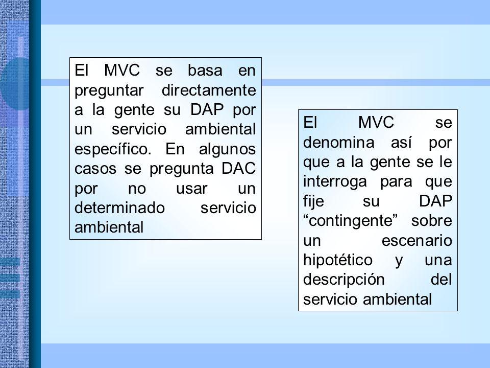 El MVC se denomina así por que a la gente se le interroga para que fije su DAP contingente sobre un escenario hipotético y una descripción del servicio ambiental El MVC se basa en preguntar directamente a la gente su DAP por un servicio ambiental específico.