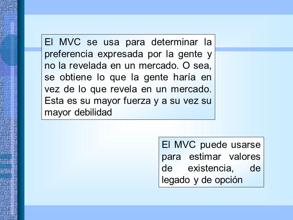 El MVC puede usarse para estimar valores de existencia, de legado y de opción El MVC se usa para determinar la preferencia expresada por la gente y no la revelada en un mercado.