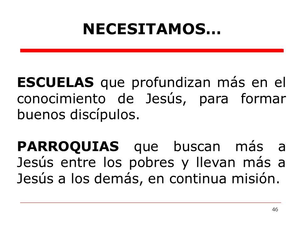 46 ESCUELAS que profundizan más en el conocimiento de Jesús, para formar buenos discípulos.