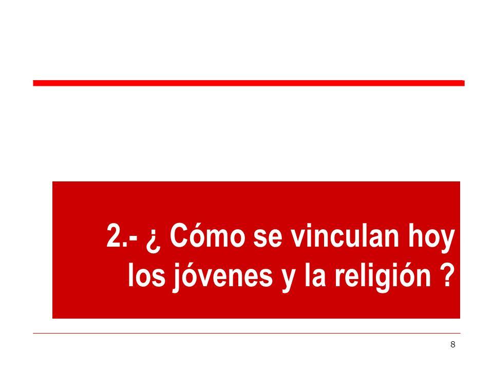 8 2.- ¿ Cómo se vinculan hoy los jóvenes y la religión ?