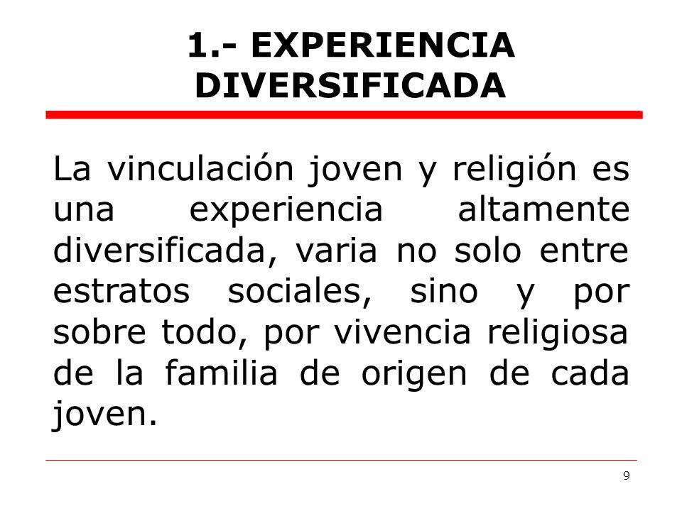 9 La vinculación joven y religión es una experiencia altamente diversificada, varia no solo entre estratos sociales, sino y por sobre todo, por vivencia religiosa de la familia de origen de cada joven.