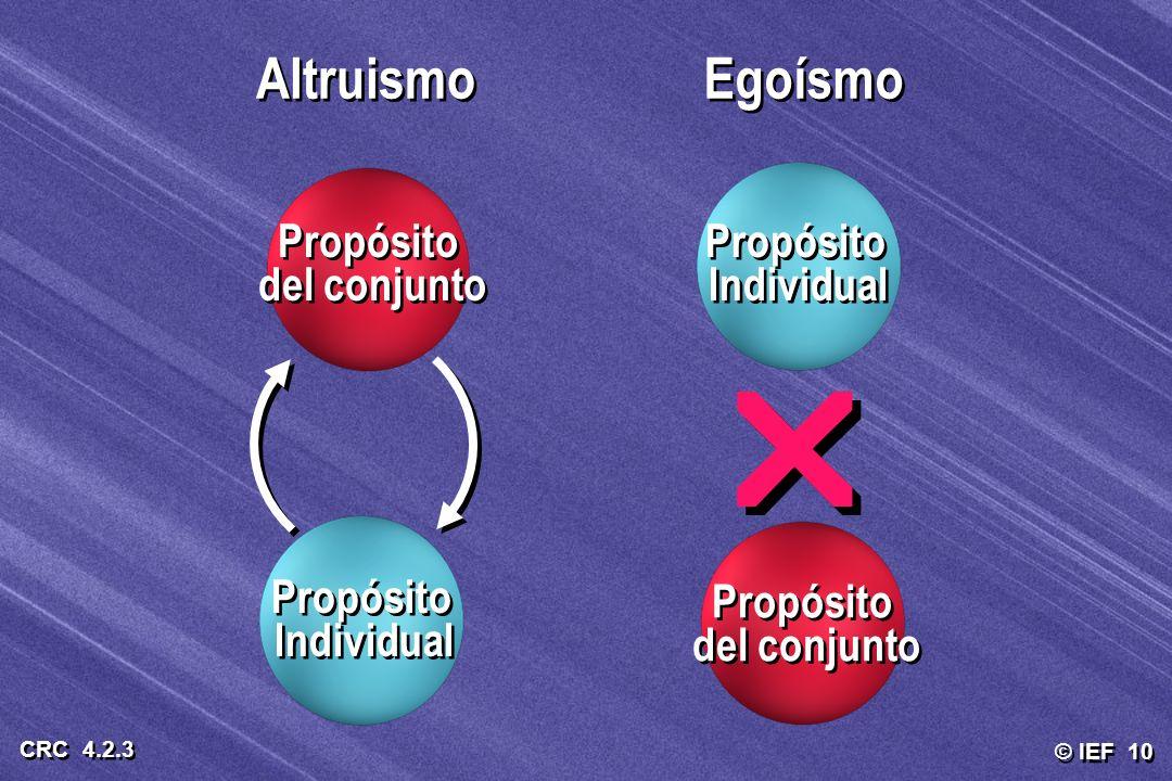 © IEF 10 CRC 4.2.3 Altruismo Egoísmo Propósito del conjunto Propósito del conjunto Propósito del conjunto Propósito del conjunto Propósito Individual