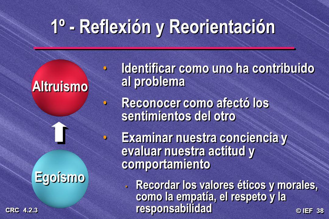 © IEF 38 CRC 4.2.3 1º - Reflexión y Reorientación Identificar como uno ha contribuido al problema Reconocer como afectó los sentimientos del otro Exam