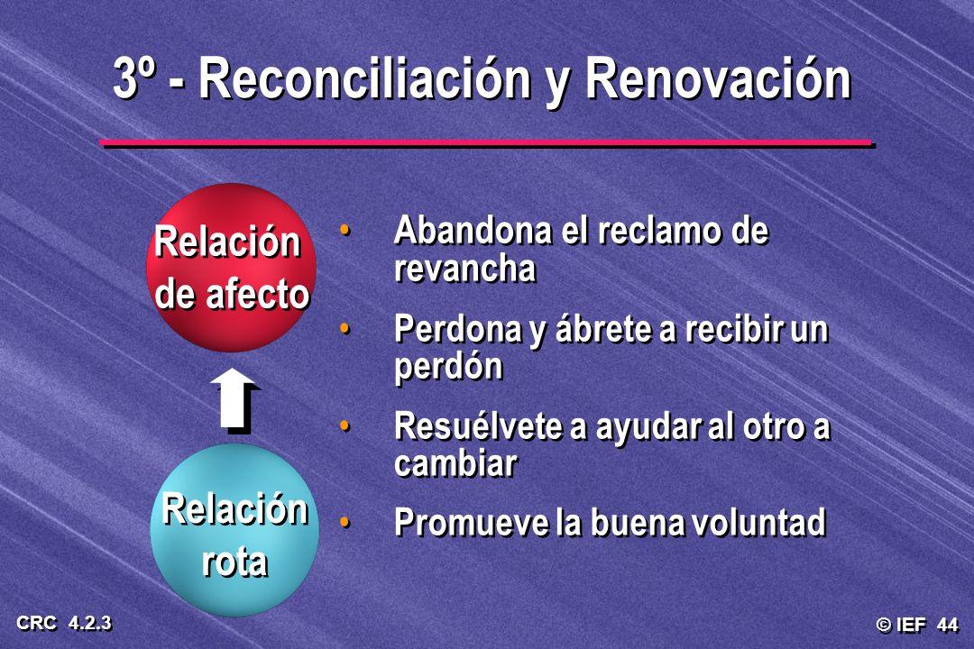 © IEF 44 CRC 4.2.3 3º - Reconciliación y Renovación Abandona el reclamo de revancha Perdona y ábrete a recibir un perdón Resuélvete a ayudar al otro a