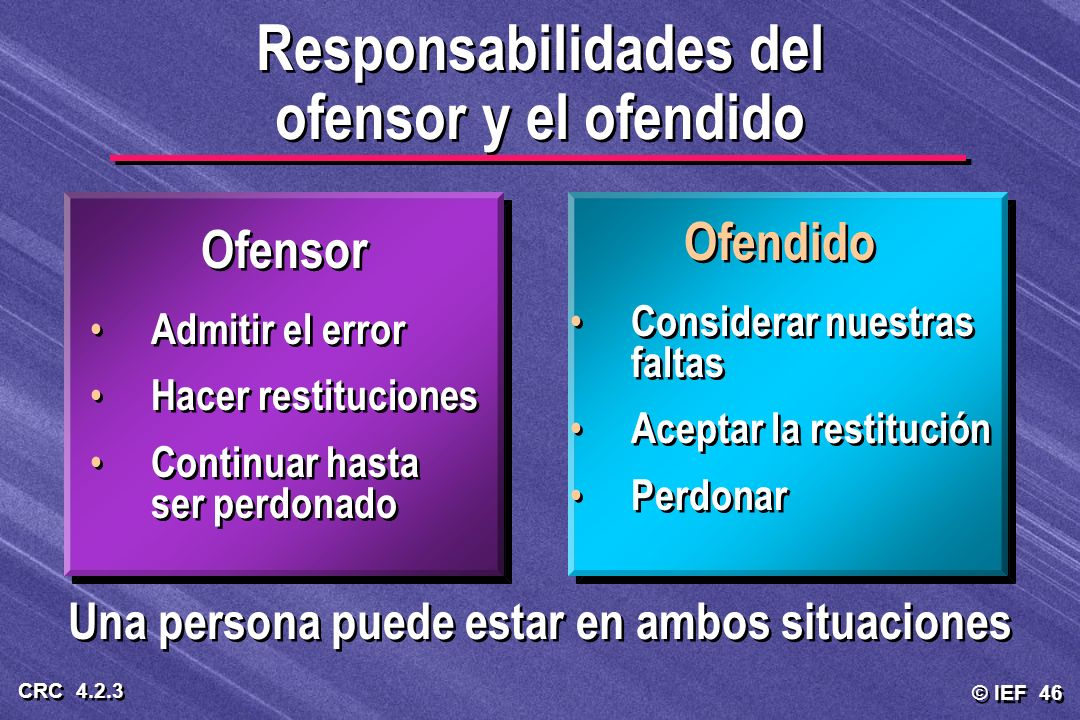 © IEF 46 CRC 4.2.3 Responsabilidades del ofensor y el ofendido Ofensor Admitir el error Hacer restituciones Continuar hasta ser perdonado Ofensor Admi