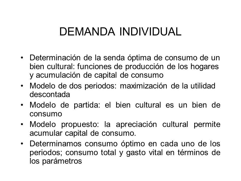 DEMANDA INDIVIDUAL Determinación de la senda óptima de consumo de un bien cultural: funciones de producción de los hogares y acumulación de capital de