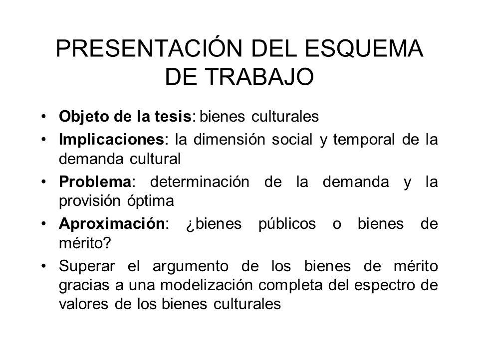 PRESENTACIÓN DEL ESQUEMA DE TRABAJO Objeto de la tesis: bienes culturales Implicaciones: la dimensión social y temporal de la demanda cultural Problem