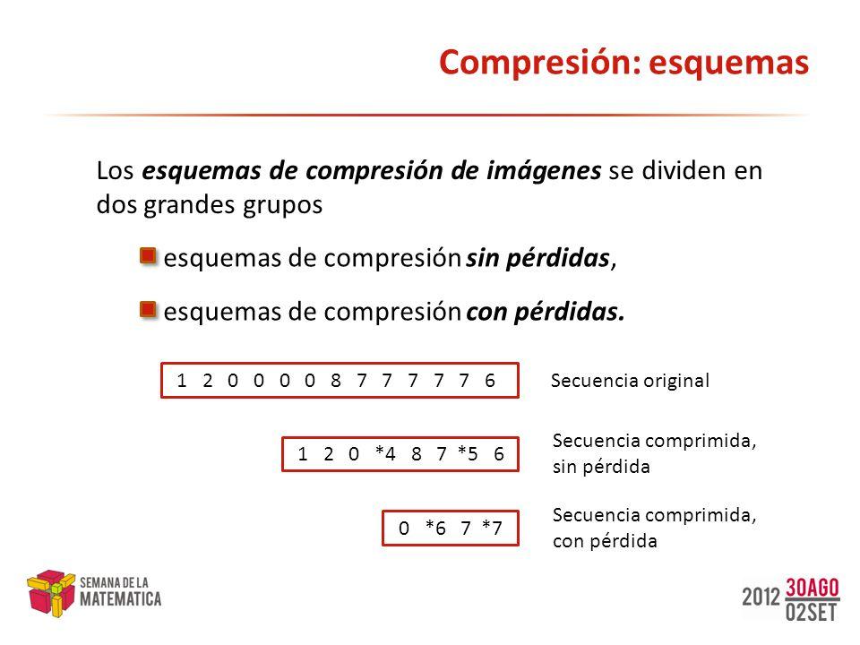 Compresión: esquemas Los esquemas de compresión de imágenes se dividen en dos grandes grupos esquemas de compresión sin pérdidas, esquemas de compresi